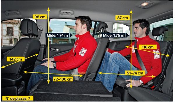 Asientos del Opel Zafira Tourer