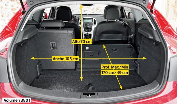 Opel Astra GTC 2.0 CDTI maletero