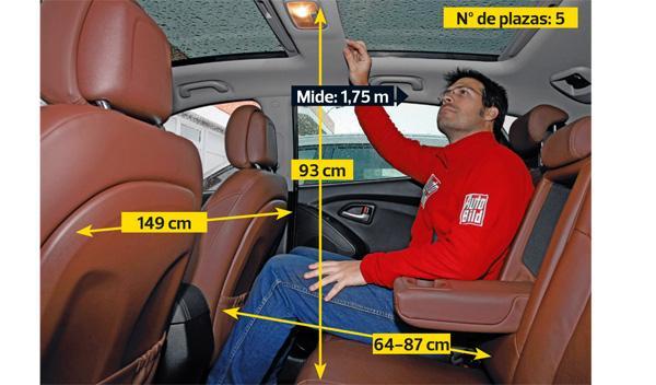 Hyundai-ix35-plazas traseras