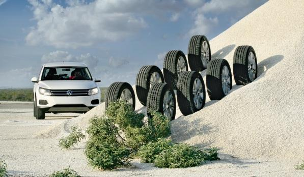 Test de neumáticos