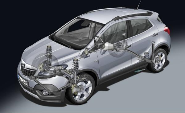 Nuevo Opel Mokka 2012 chasis