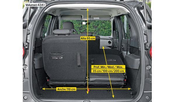 Medidas del maletero del Dacia Lodgy
