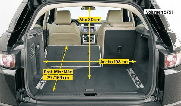 Comparativa Range Rover Evoque Contra Volvo Xc60