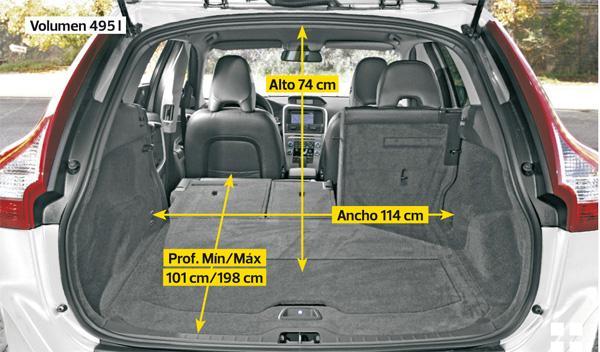Volvo XC60 maletero