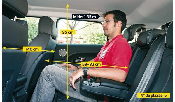 Range Rover Evoque plazas traseras