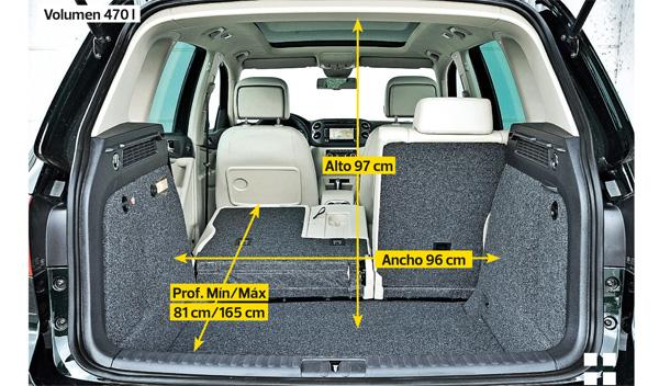VW Tiguan maletero