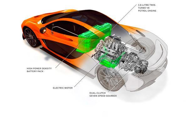 McLaren P1 híbrido 903 CV