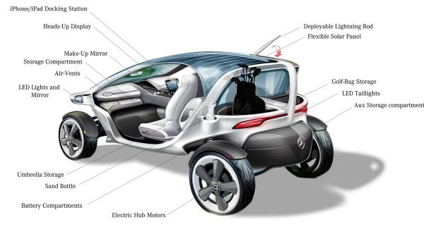 Mercedes-Benz-Vision-Golf-Car-Trasera1