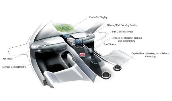 Mercedes-Benz-Vision-Golf-Car-Interior1