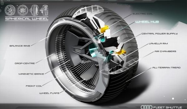Neumáticos del Fleet Shuttle Quattro
