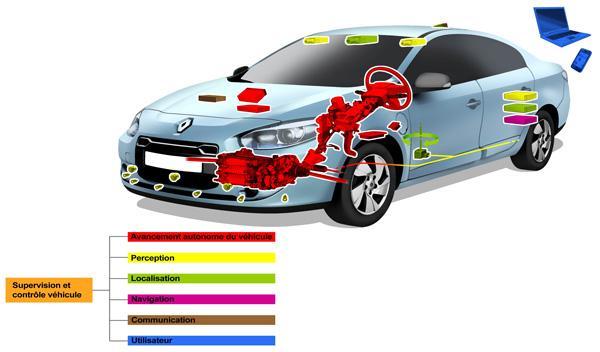 Aquí puedes ver dónde se localizan las innovaciones de Renault para 2014