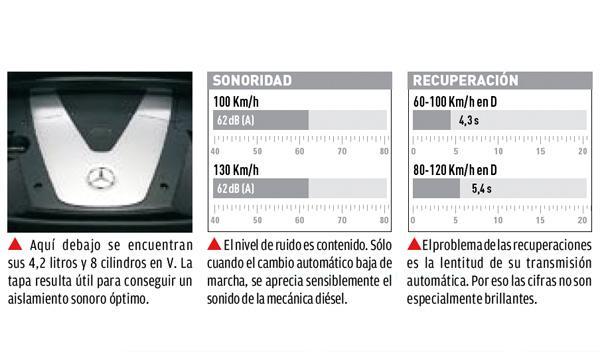 Test 100.000 kilómetros mercedes clase gl
