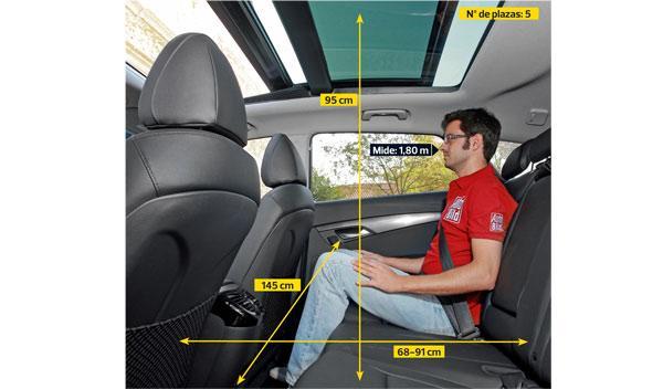 Hyundai-i40-CW-interior-plazas-traseras