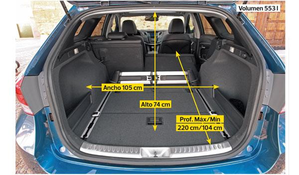 Hyundai-i40-CW-maletero