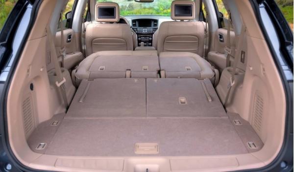 Nissan Pathfinder, maletero