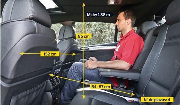 BMW X6 M50d, asientos traseros