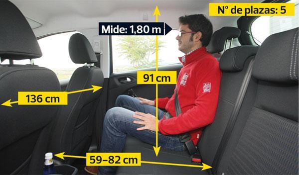 Peugeot 208 interior plazas traseras