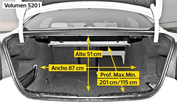 BMW M550d xDrive maletero