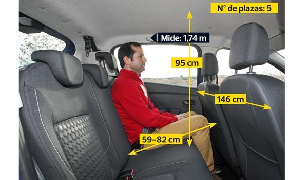 Dacia Sandero dCi 90 Laureate plazas traseras