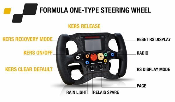 Renault Twizy Renault Sport F1 volante