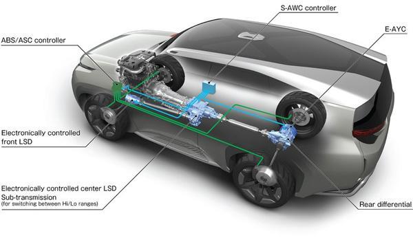 Tecnología del Mitsubishi GC-PHEV Concept