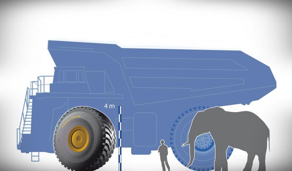 Goodyear RM-4A+ un neumático como un elefante