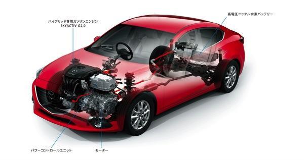 Mazda Skyactiv híbrido
