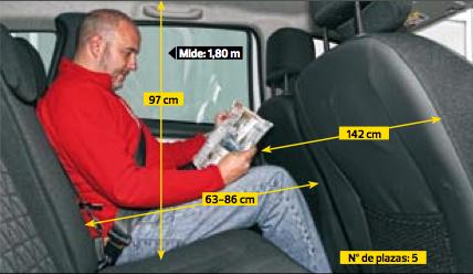 Dacia-Duster-medidas-interiores