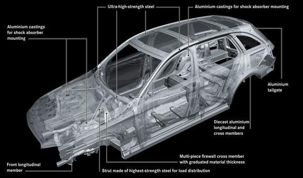 Estructura que sustenta la carrocería del nuevo Mercedes Clase C Estate
