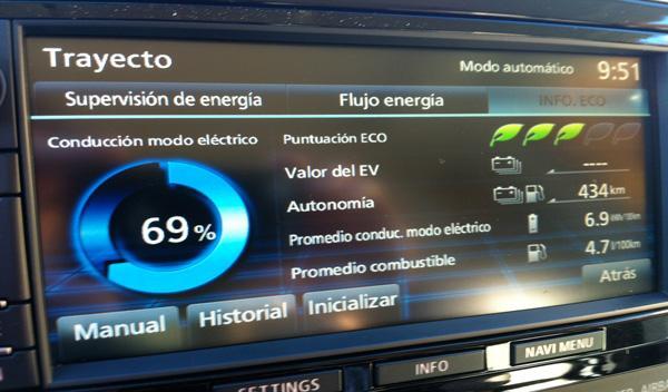 El consumo homologado del Mitsubishi Outlander PHEV es de 1,9 l/100 km