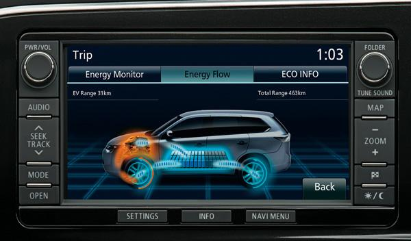 Display del cuadro de mandos del Mitsubishi Outlander PHEV
