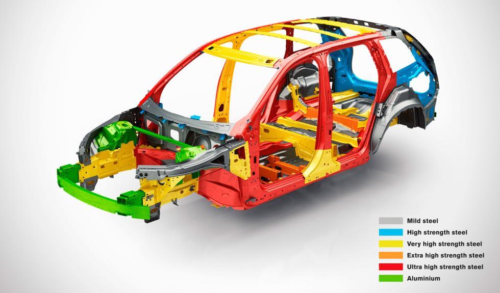 Volvo XC90 estructura