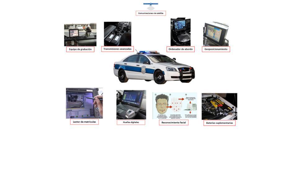 Vehículo Policial Conectado de España