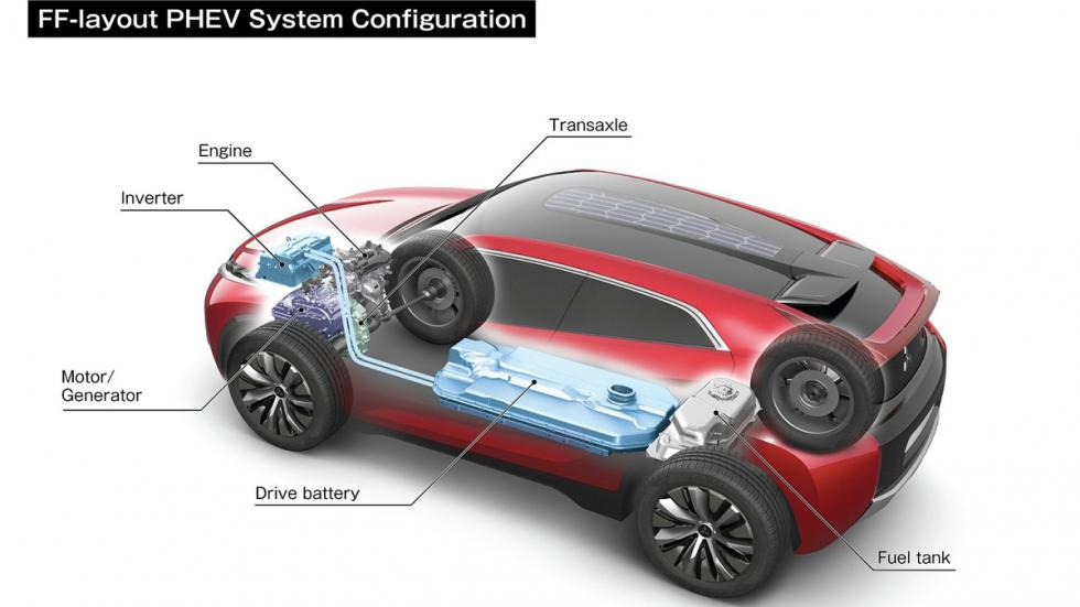 Mitsubishi XR-PHEV Concept - radiografía técnica