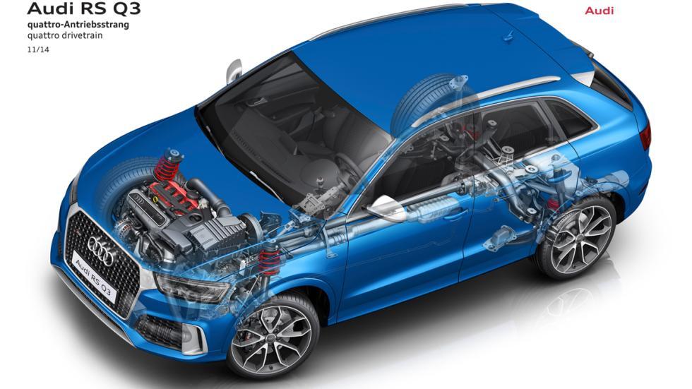 Audi RS Q3 tren de rodaje Quattro
