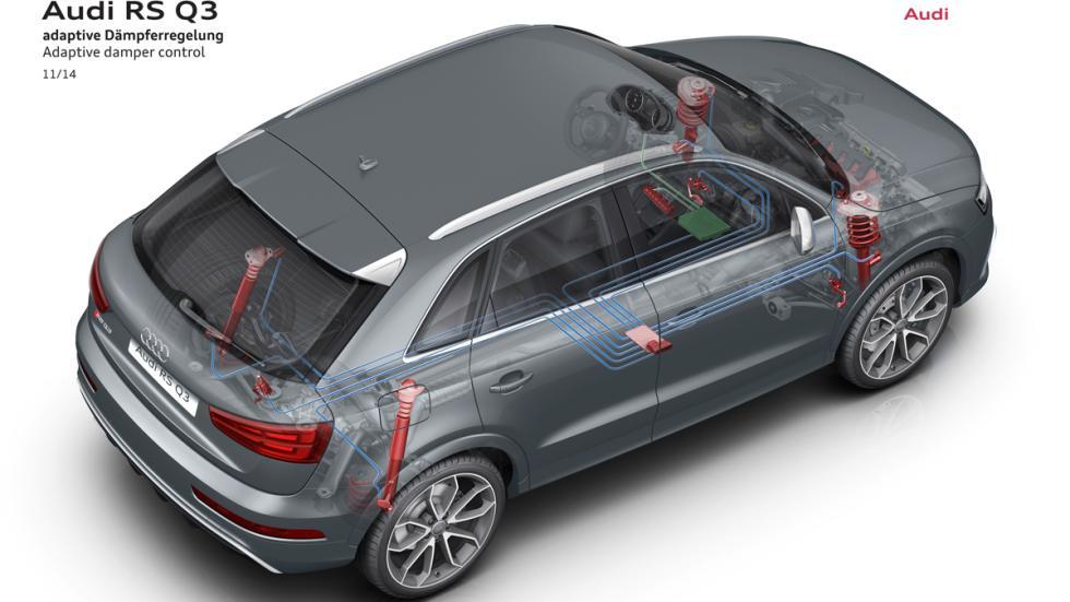 Audi RS Q3 amortiguadores adaptables