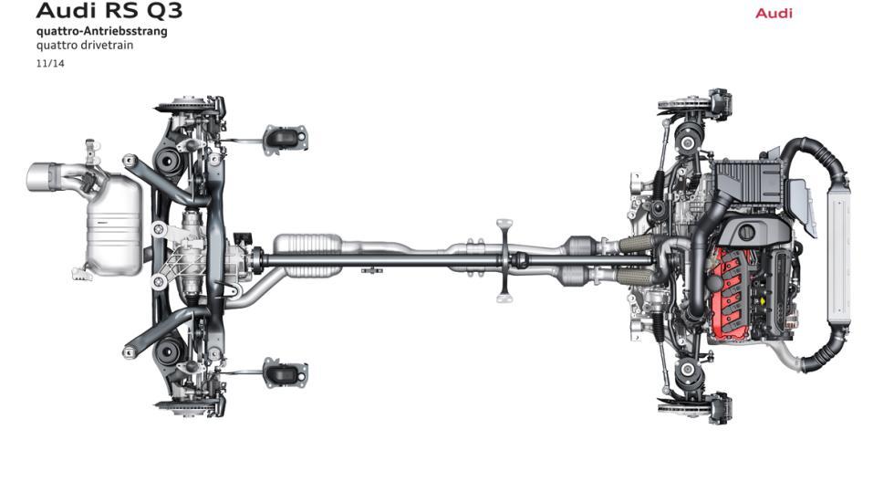 Cadena de tracción del Audi RS Q3