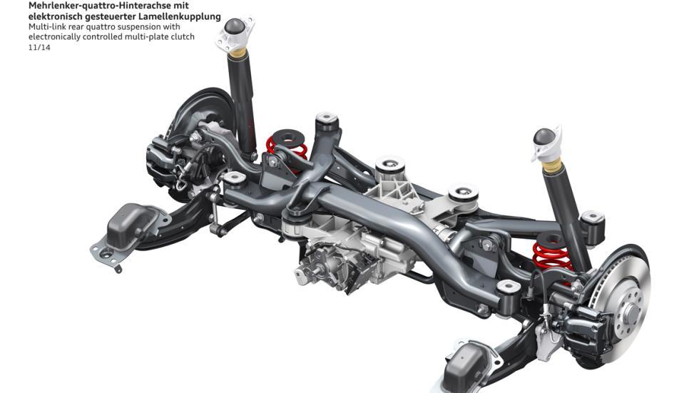 Eje posterior del Audi RS Q3