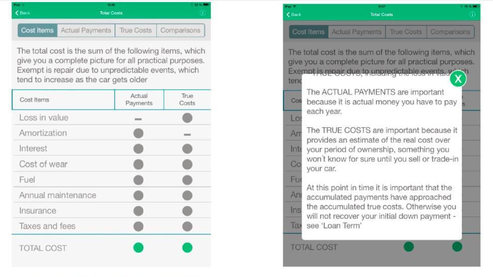 Car Cost Universal - Información sobre seguro