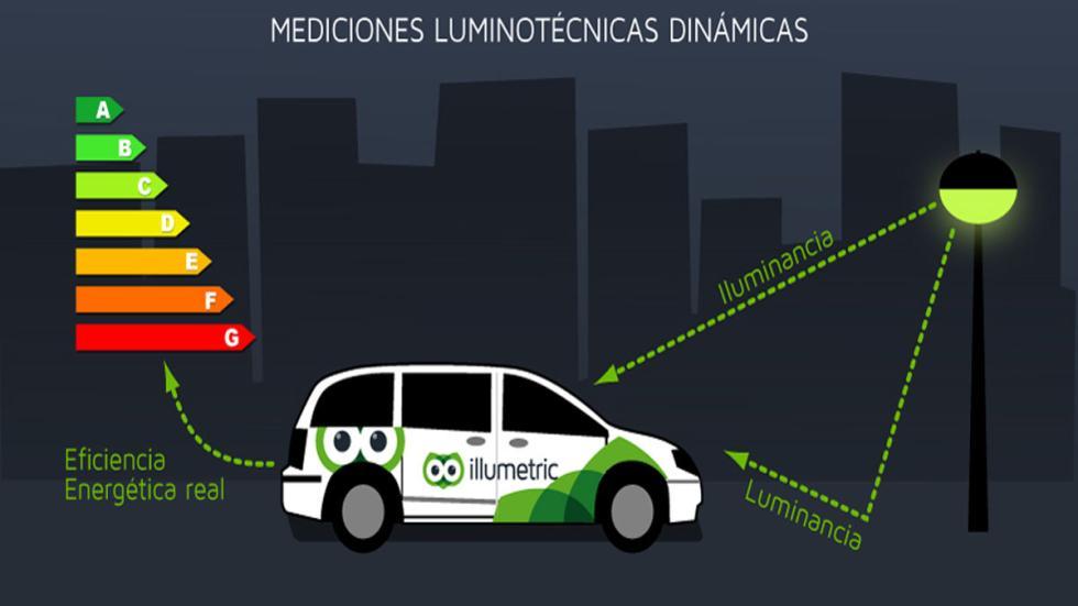Illumetric, la última innovación de Cidro