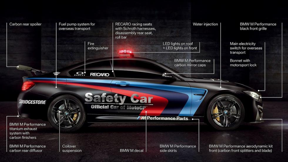 BMW-M4-Coupé-Safety-Car-MotoGP-2015-elementos