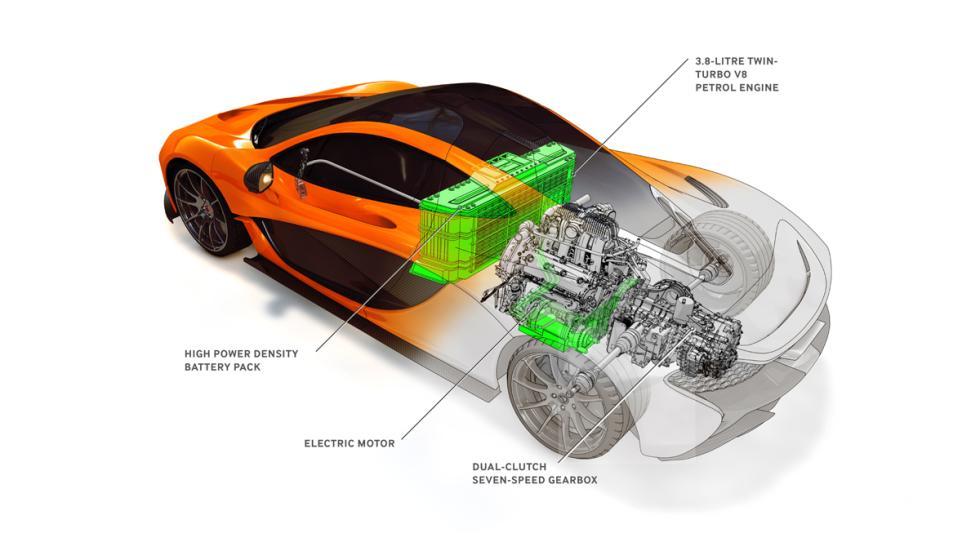 coches-con-kers-McLaren-P1-detalle
