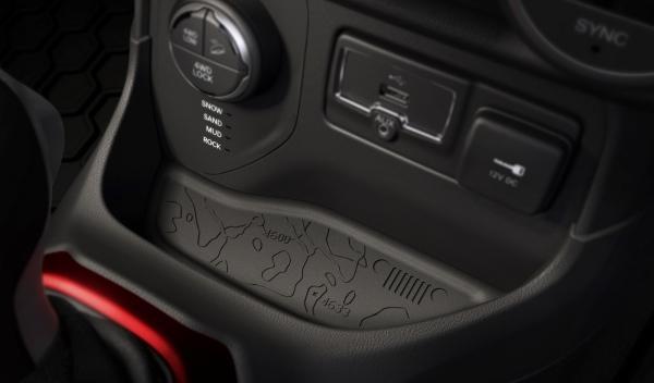 Equipamiento del Jeep Renegade