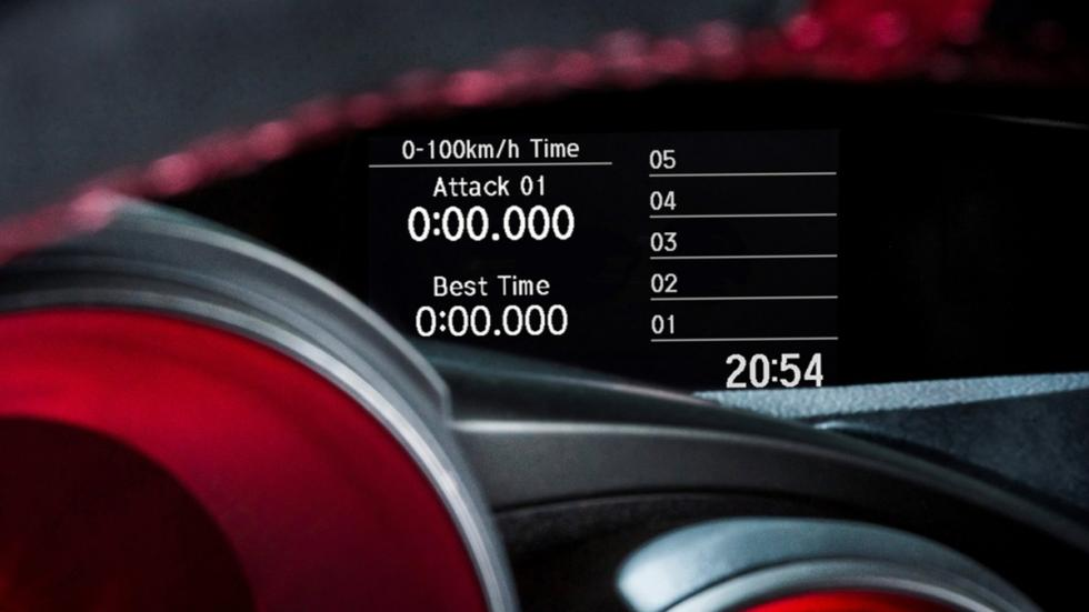 Honda_Civic_Type_R_2015_instrumentacion