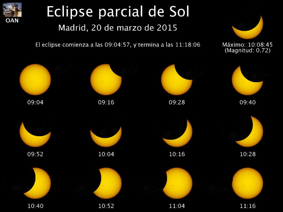 Eclipse de sol parcial en Madrid