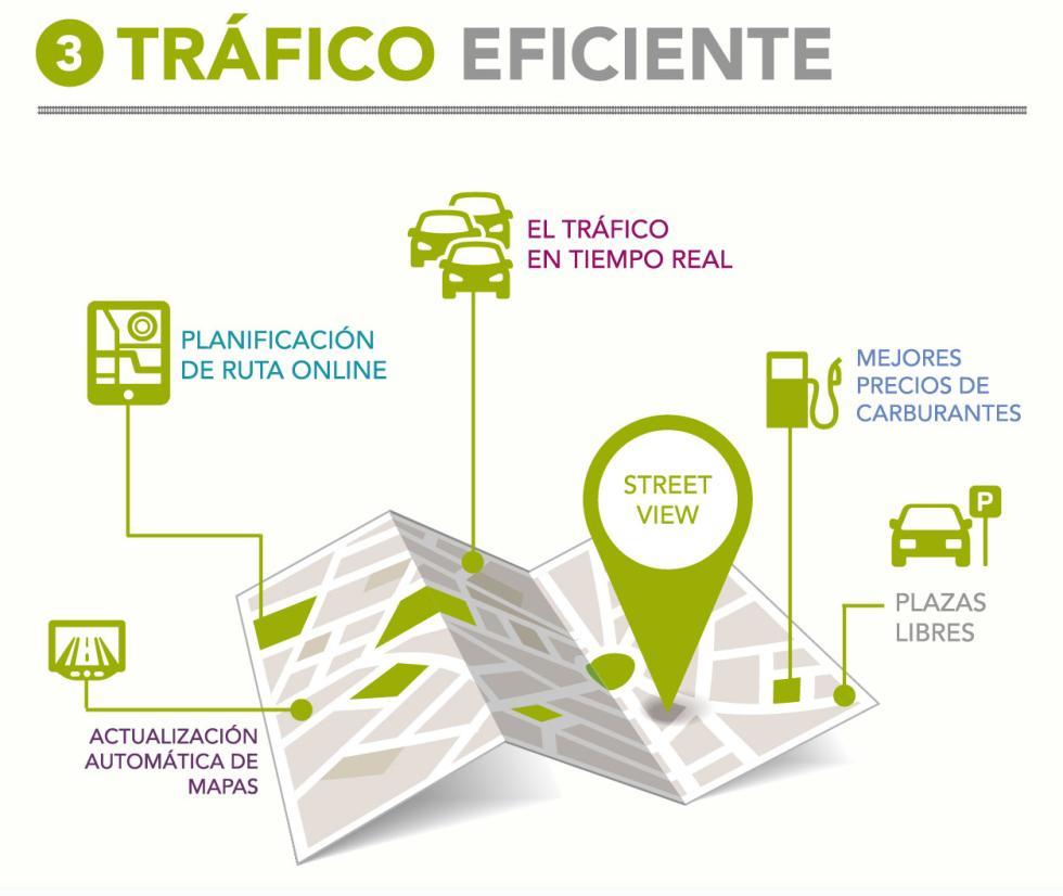 Tráfico eficiente y coche conectado.