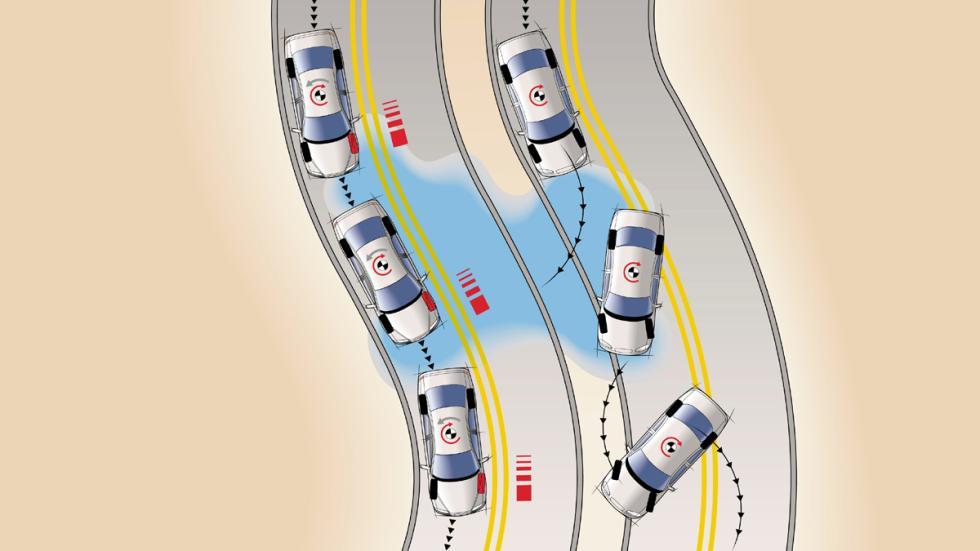 avances técnicos heredados competición control tracción