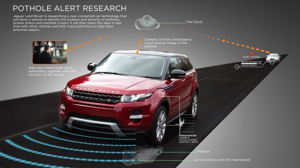 Sistema de detección de baches Land Rover