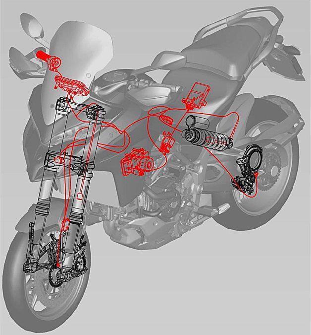 Ducati Multistrada 1200 : amortiguación electrónica