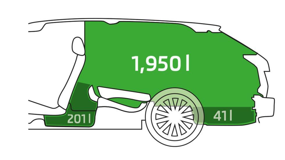 dibujo maletero Skoda Superb Combi 2015